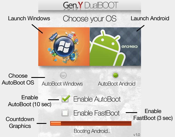 android_windows-mobile-dualboot-genydualbootug